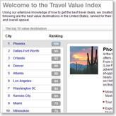 Travel Value Index