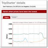 TripStarter